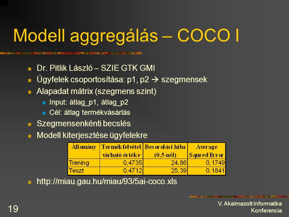 Modell aggregálás – COCO I