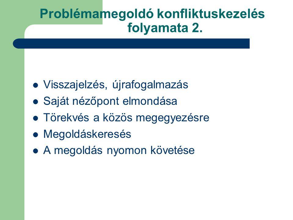 Problémamegoldó konfliktuskezelés folyamata 2.