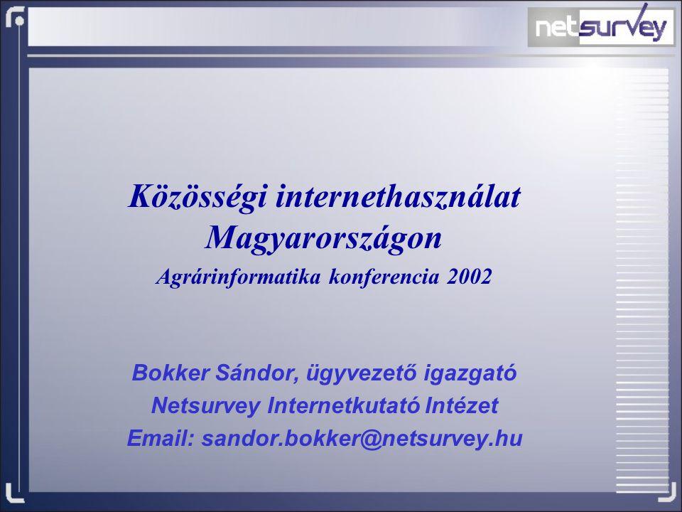 Közösségi internethasználat Magyarországon