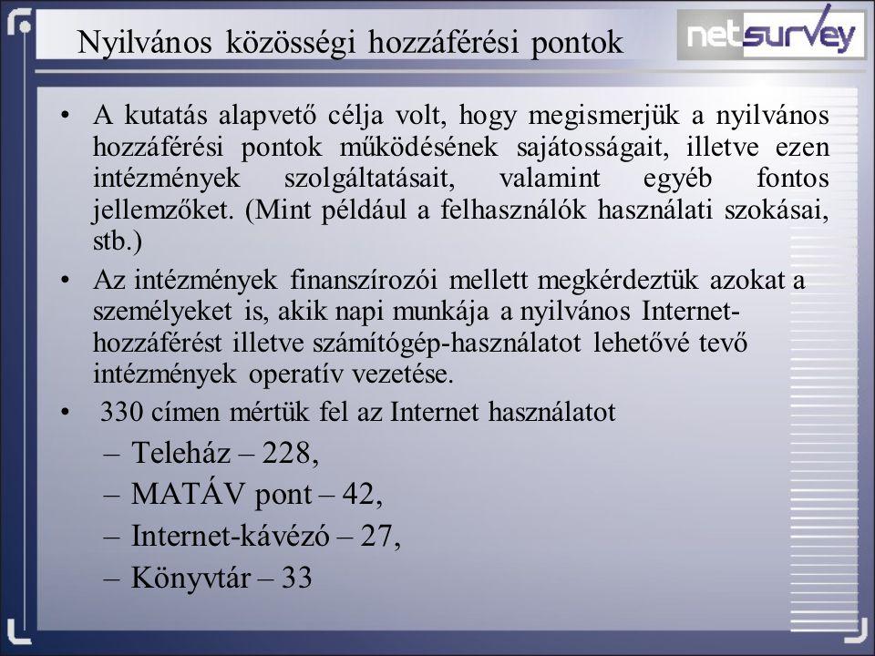 Nyilvános közösségi hozzáférési pontok