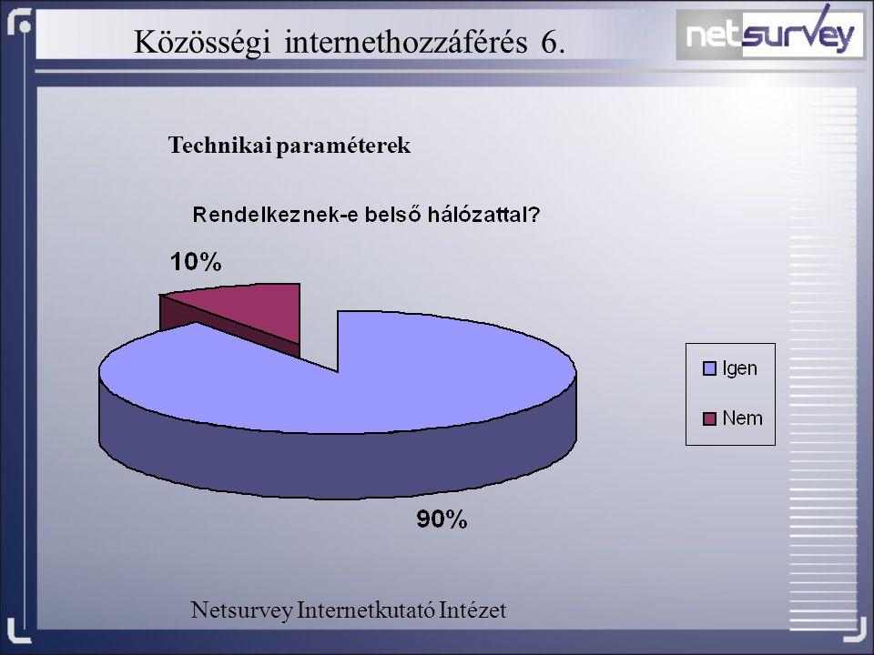 Közösségi internethozzáférés 6.