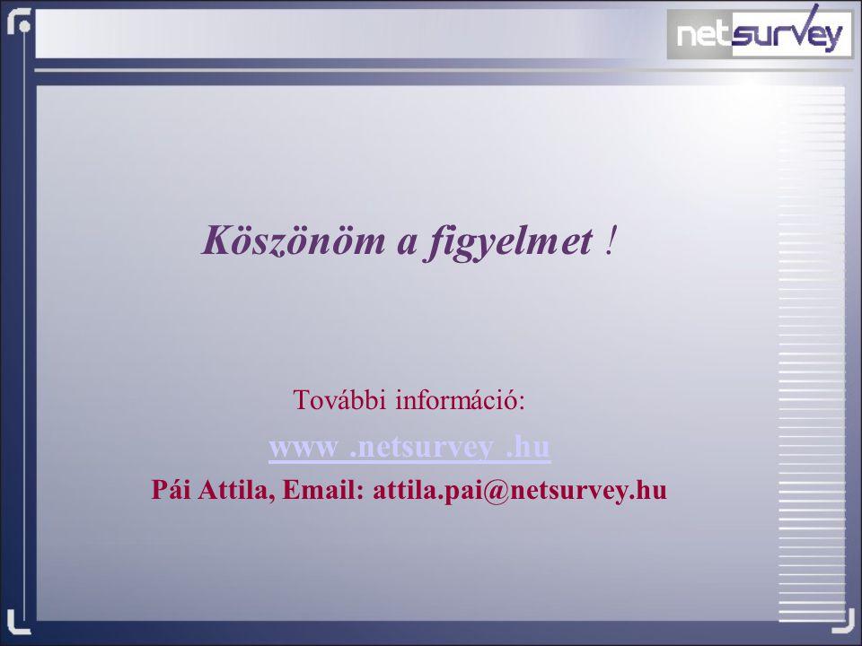 Pái Attila, Email: attila.pai@netsurvey.hu