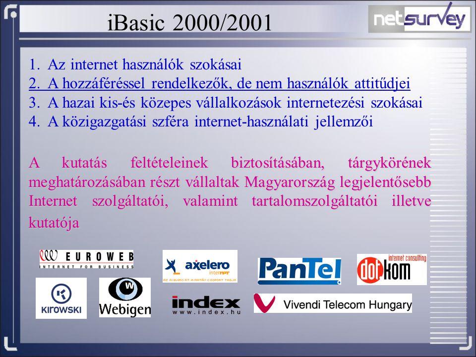 iBasic 2000/2001 1. Az internet használók szokásai