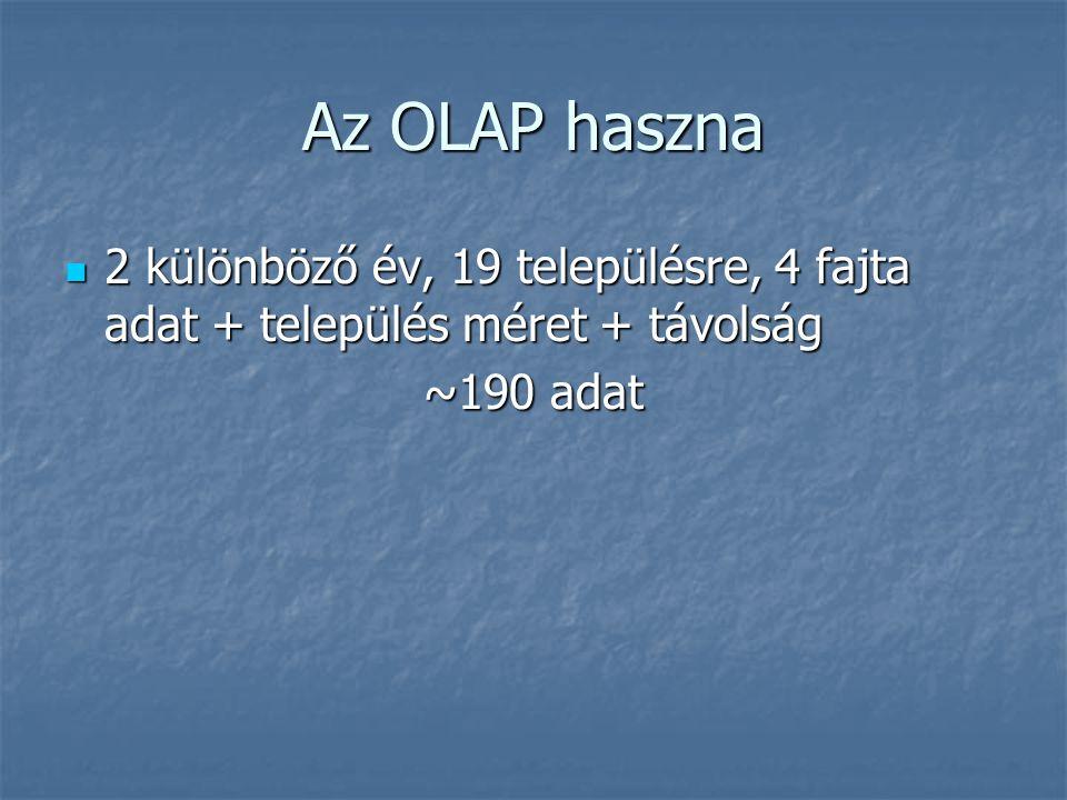 Az OLAP haszna 2 különböző év, 19 településre, 4 fajta adat + település méret + távolság ~190 adat