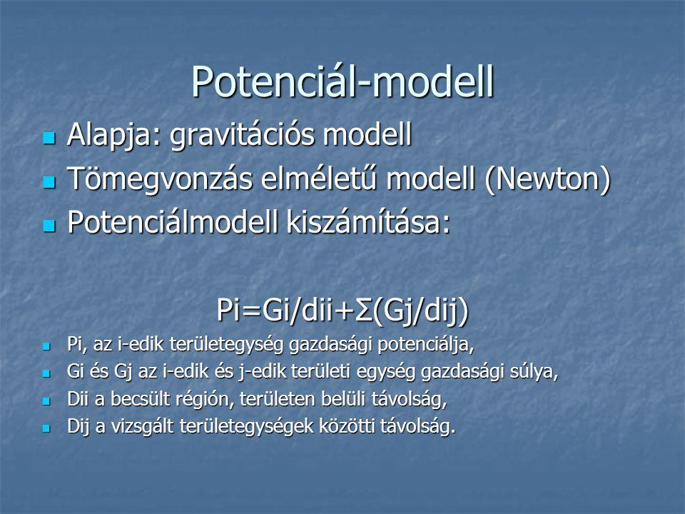 Potenciál-modell Alapja: gravitációs modell