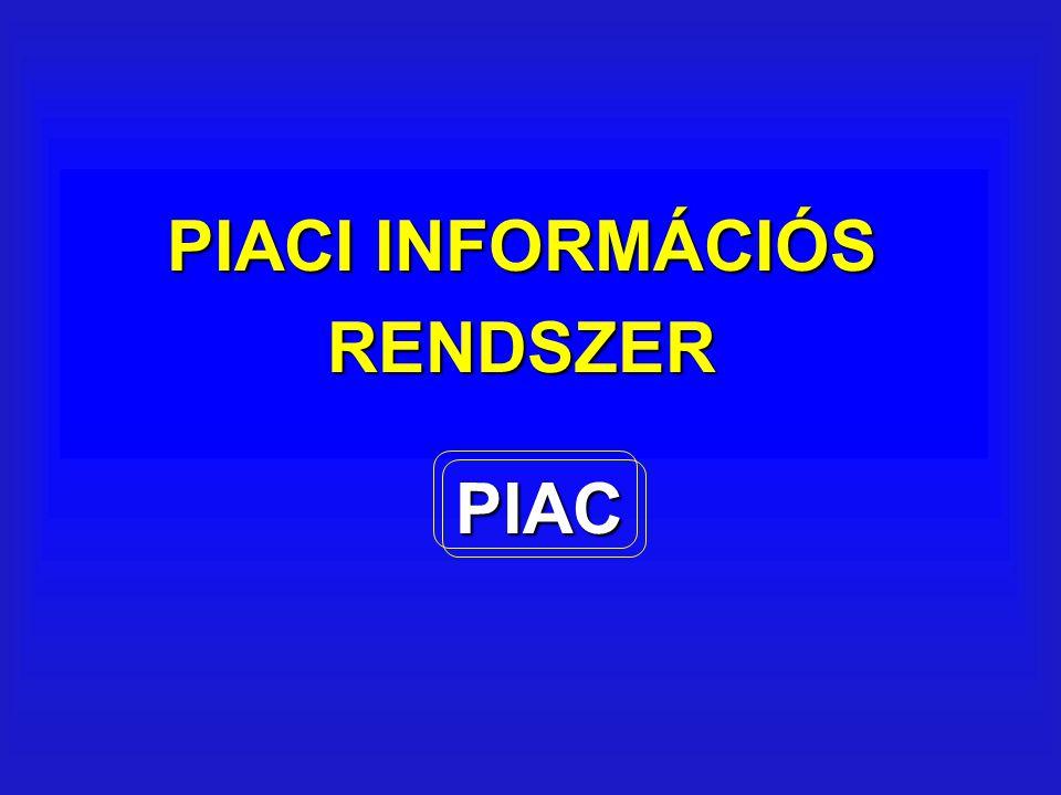 PIACI INFORMÁCIÓS RENDSZER