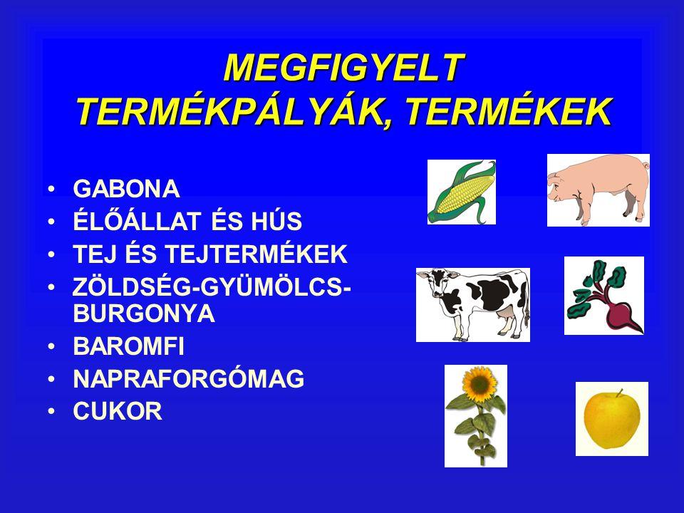 MEGFIGYELT TERMÉKPÁLYÁK, TERMÉKEK