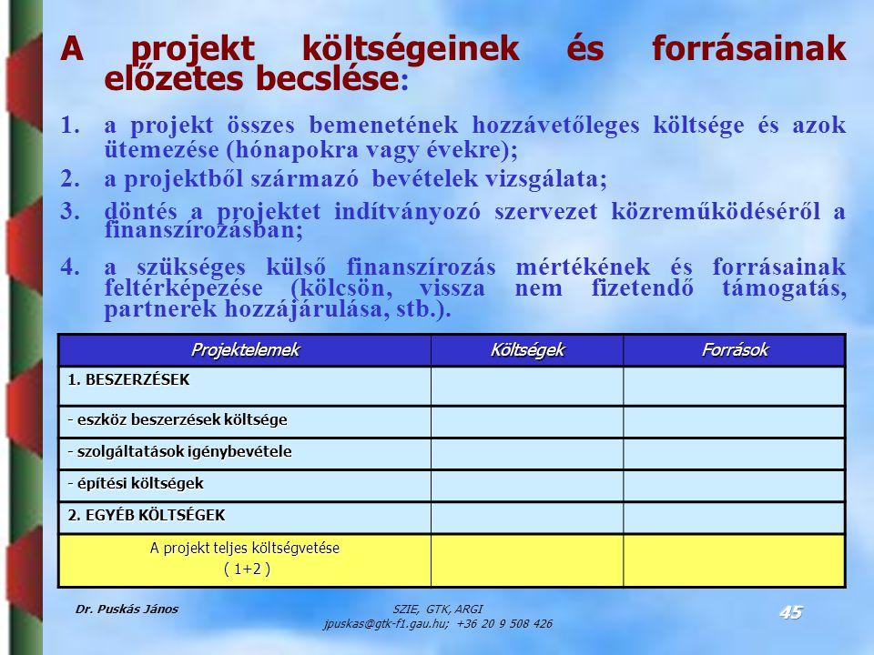 A projekt költségeinek és forrásainak előzetes becslése: