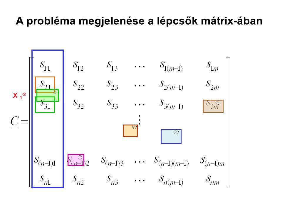 A probléma megjelenése a lépcsők mátrix-ában