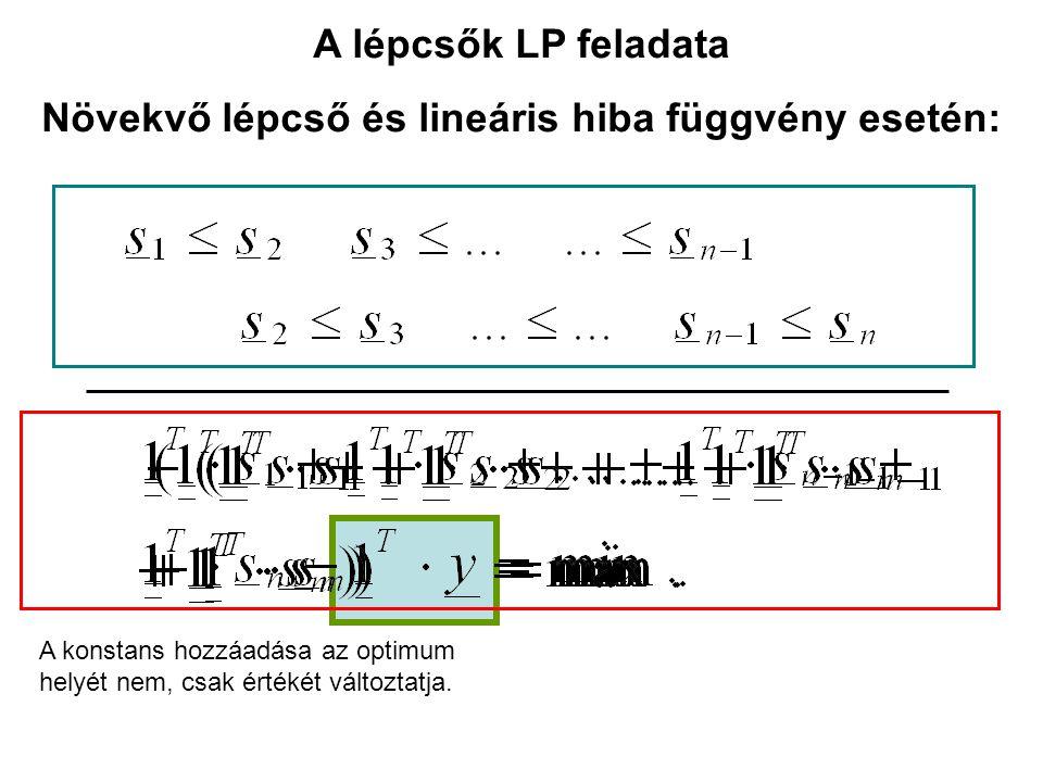 Növekvő lépcső és lineáris hiba függvény esetén: