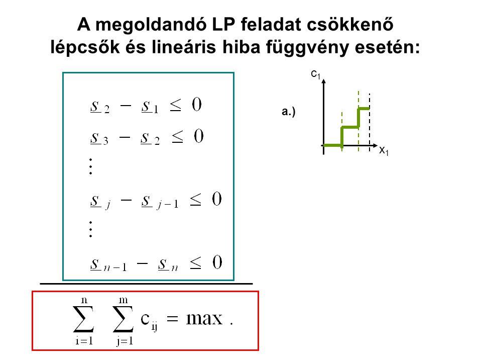 A megoldandó LP feladat csökkenő lépcsők és lineáris hiba függvény esetén: