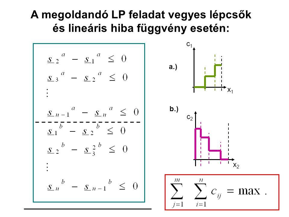 A megoldandó LP feladat vegyes lépcsők és lineáris hiba függvény esetén: