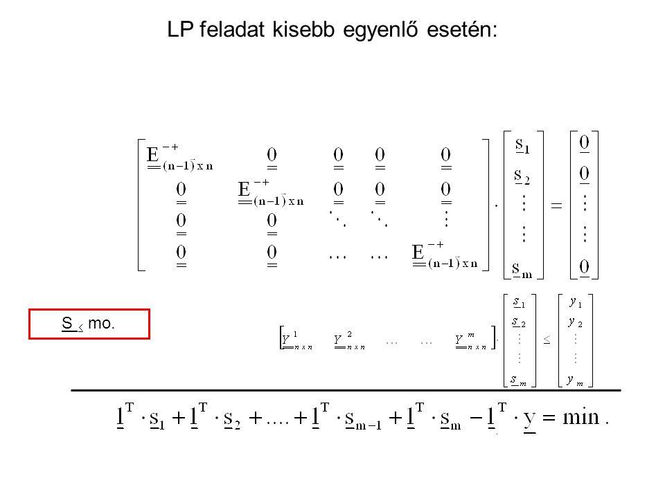 LP feladat kisebb egyenlő esetén: