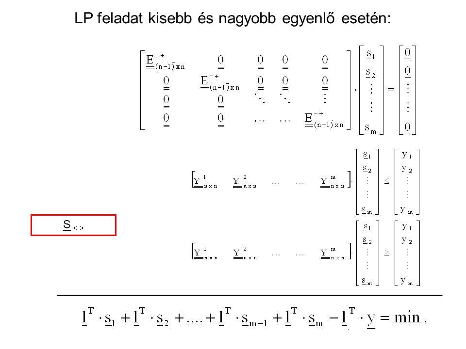 LP feladat kisebb és nagyobb egyenlő esetén: