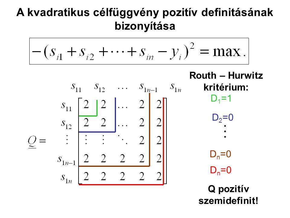 A kvadratikus célfüggvény pozitív definitásának bizonyítása