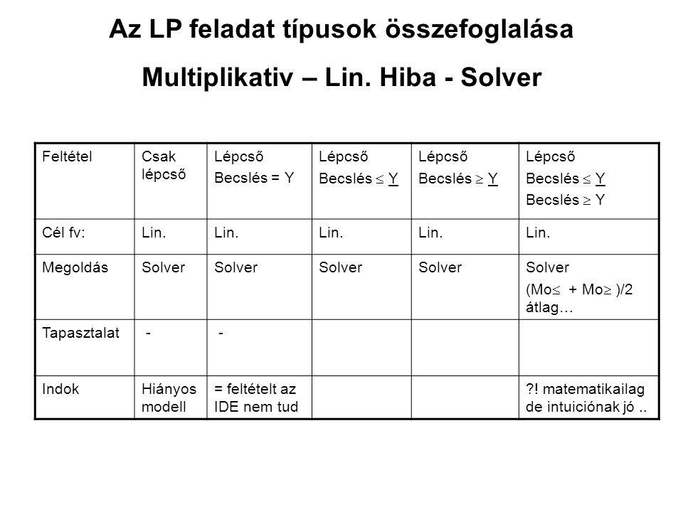 Az LP feladat típusok összefoglalása