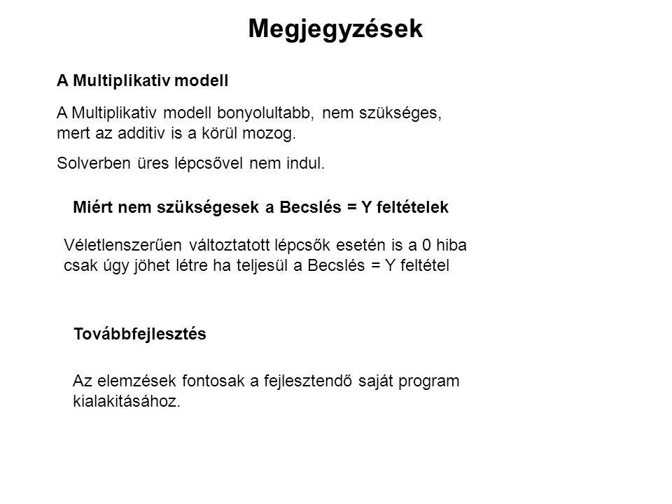 Megjegyzések A Multiplikativ modell