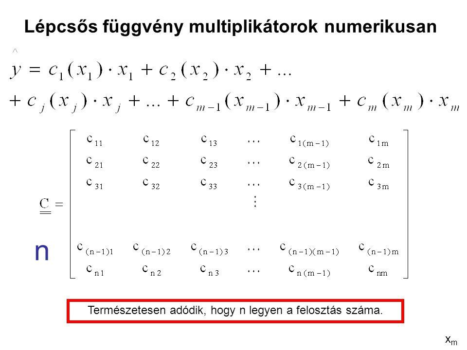 Lépcsős függvény multiplikátorok numerikusan