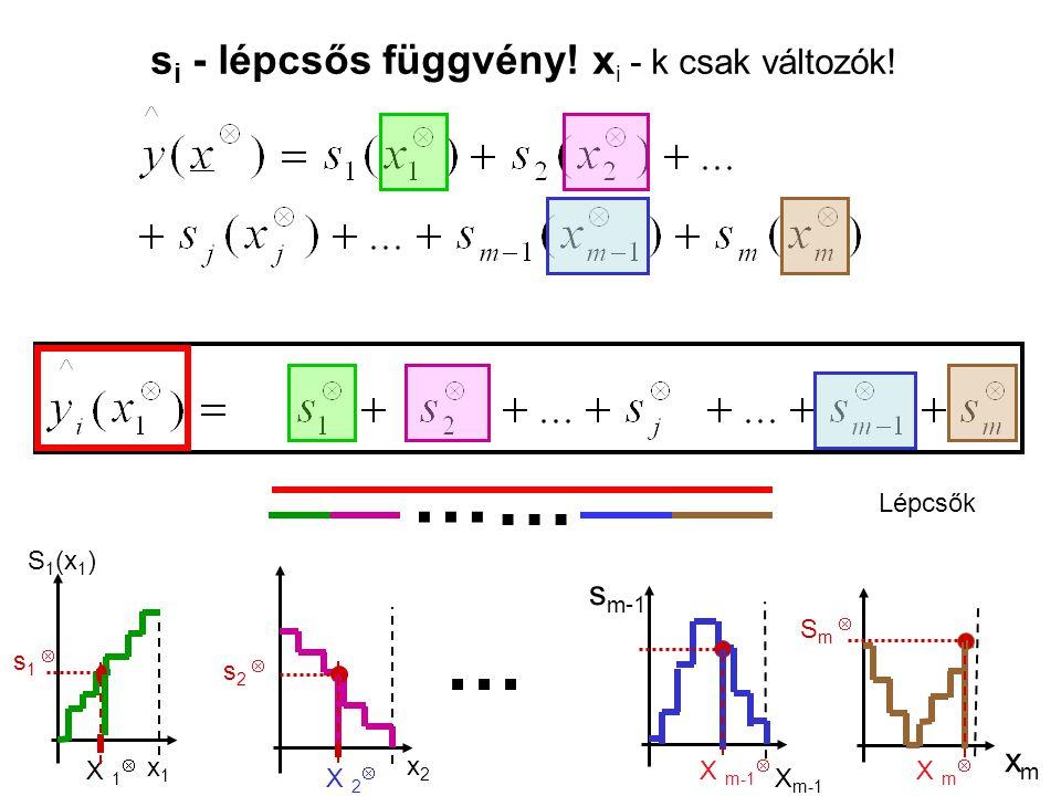 si - lépcsős függvény! xi - k csak változók!