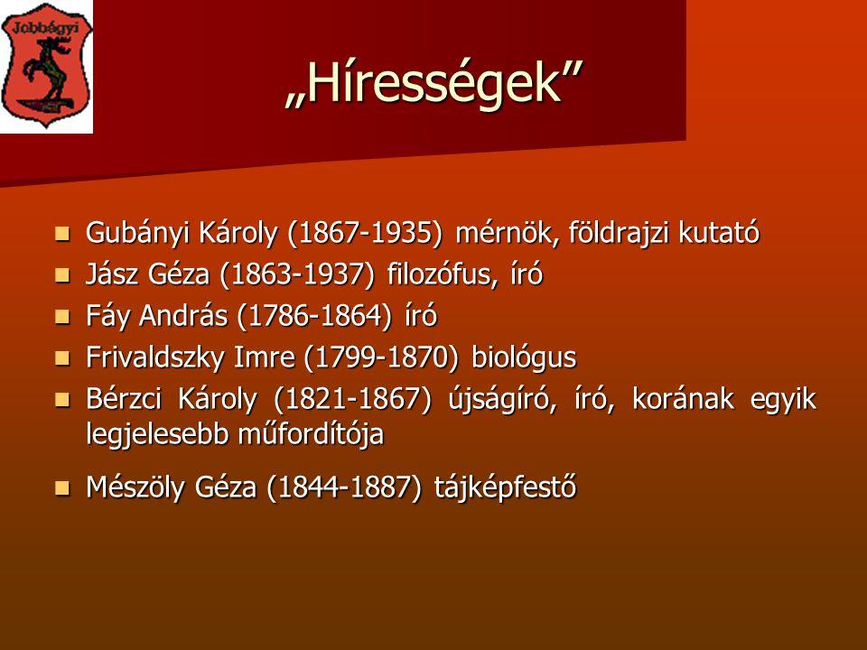 """""""Hírességek Gubányi Károly (1867-1935) mérnök, földrajzi kutató"""