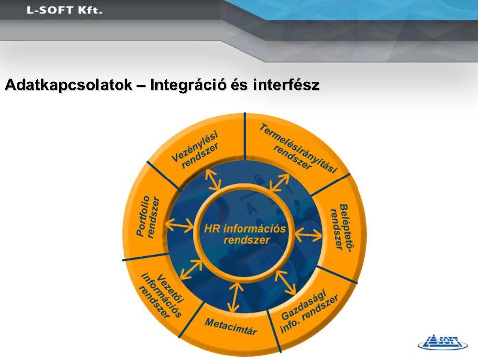 Adatkapcsolatok – Integráció és interfész