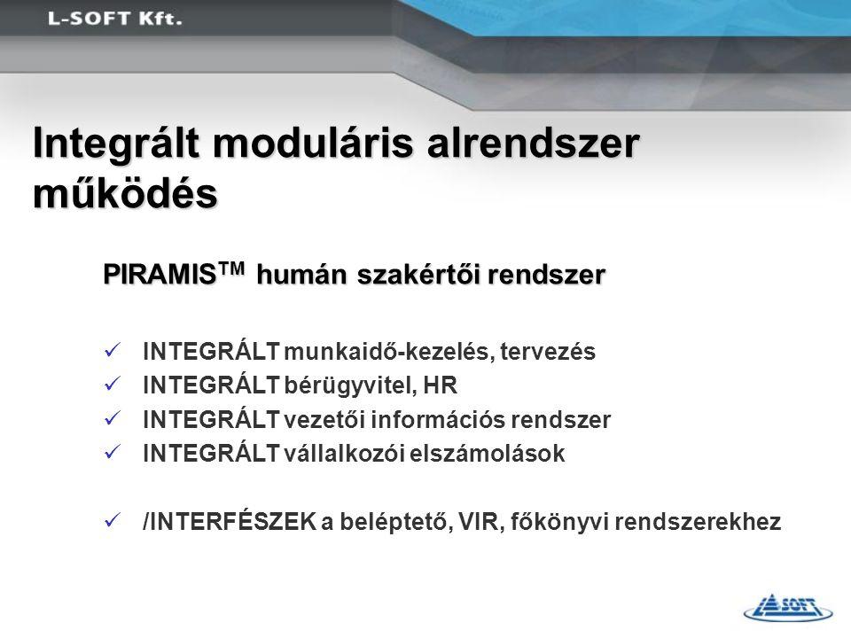 Integrált moduláris alrendszer működés