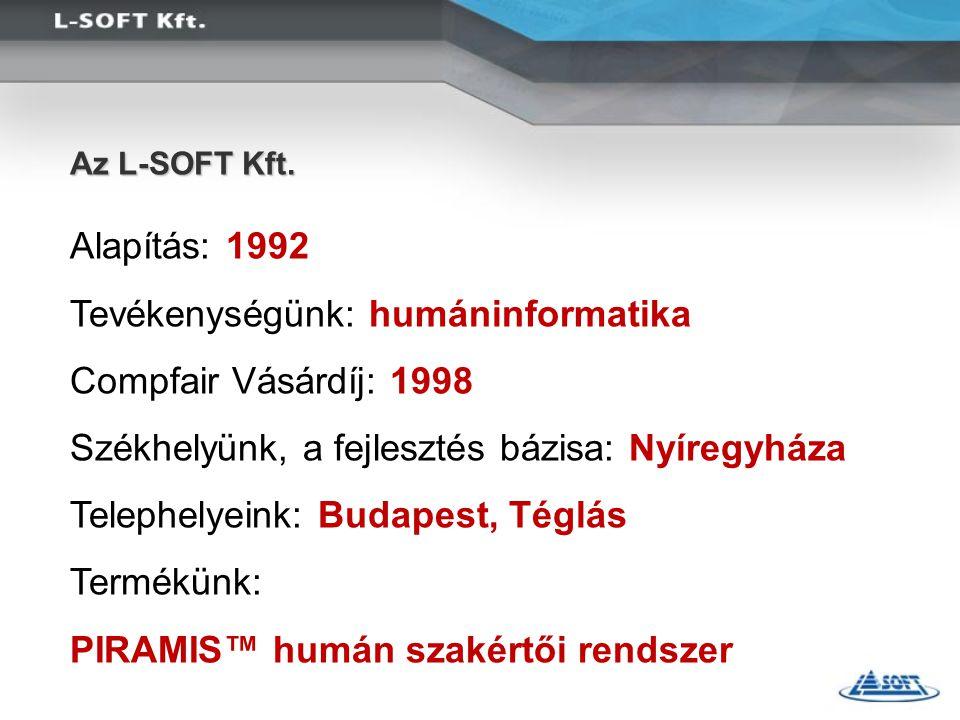 Tevékenységünk: humáninformatika Compfair Vásárdíj: 1998