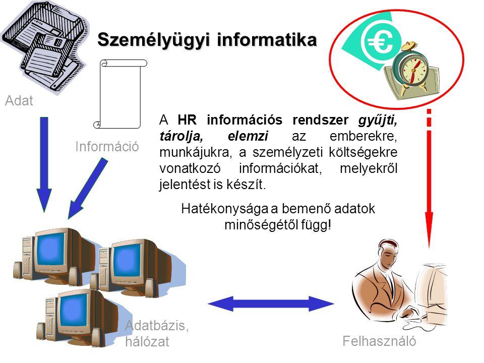 Személyügyi informatika