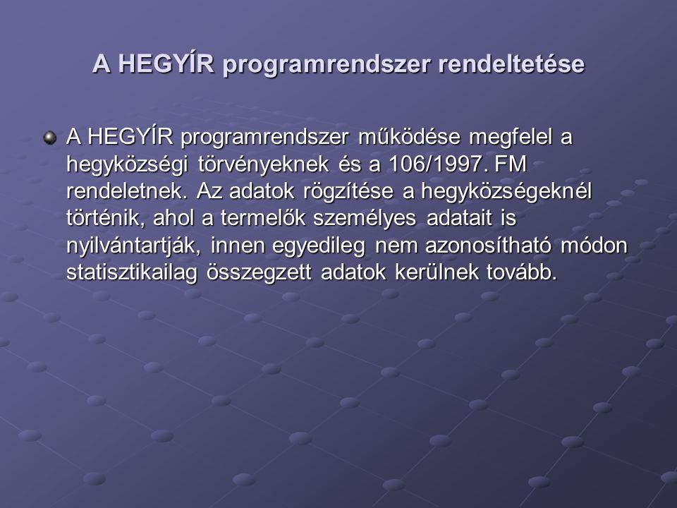 A HEGYÍR programrendszer rendeltetése