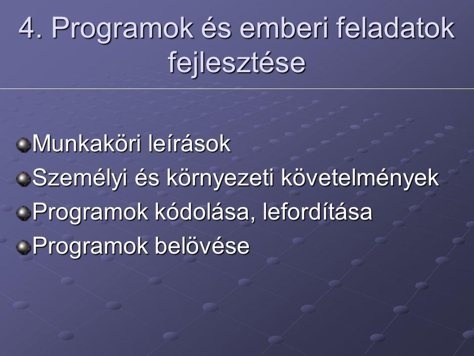4. Programok és emberi feladatok fejlesztése