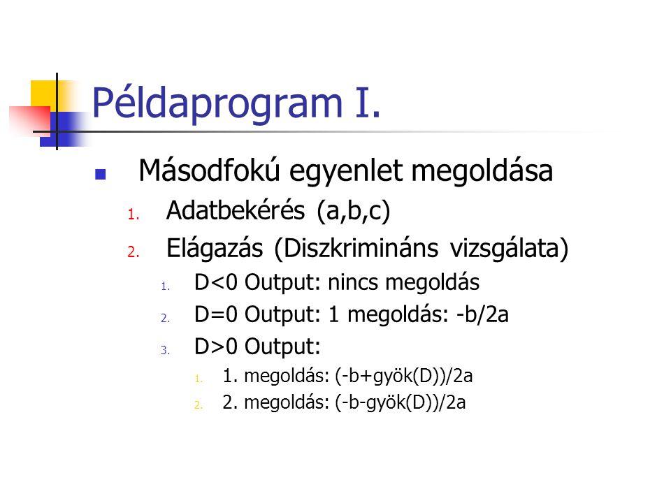 Példaprogram I. Másodfokú egyenlet megoldása Adatbekérés (a,b,c)