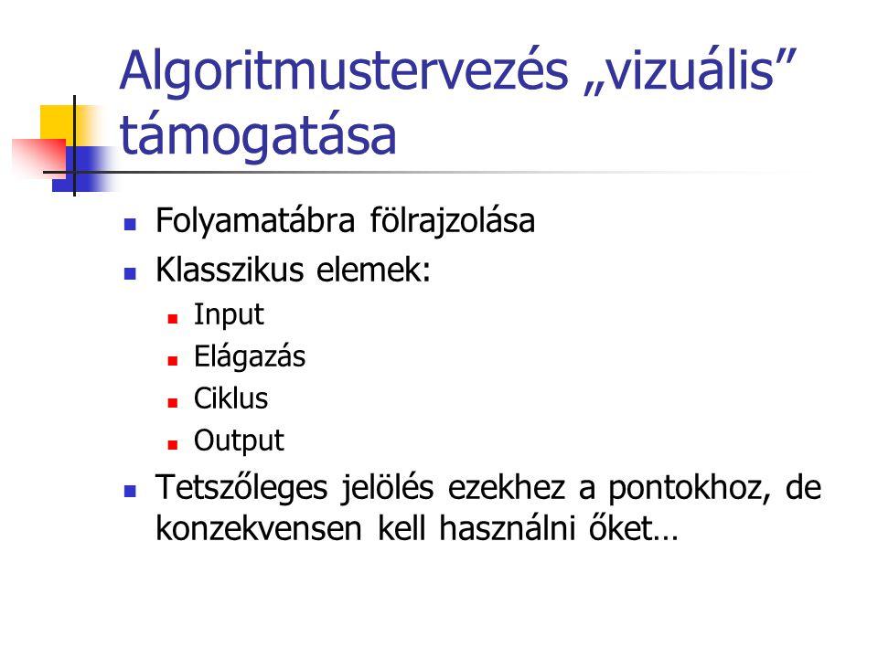 """Algoritmustervezés """"vizuális támogatása"""