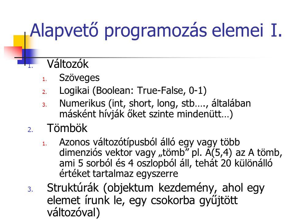 Alapvető programozás elemei I.