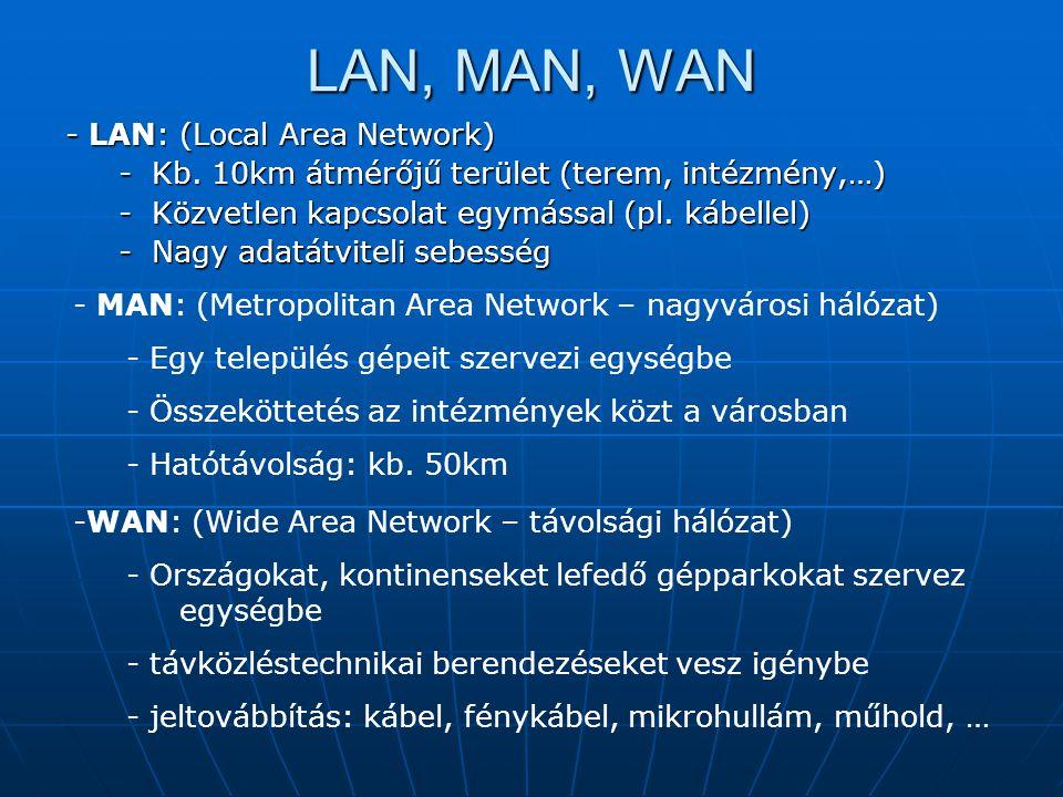 LAN, MAN, WAN - LAN: (Local Area Network)