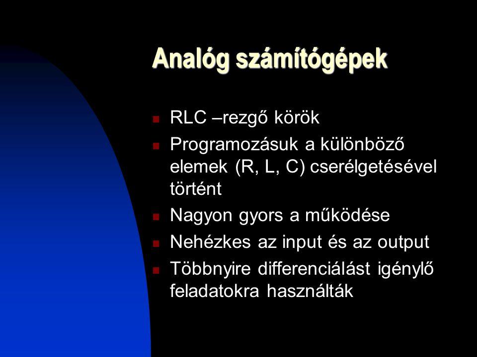 Analóg számítógépek RLC –rezgő körök