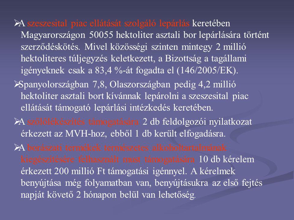 A szeszesital piac ellátását szolgáló lepárlás keretében Magyarországon 50055 hektoliter asztali bor lepárlására történt szerződéskötés. Mivel közösségi szinten mintegy 2 millió hektoliteres túljegyzés keletkezett, a Bizottság a tagállami igényeknek csak a 83,4 %-át fogadta el (146/2005/EK).