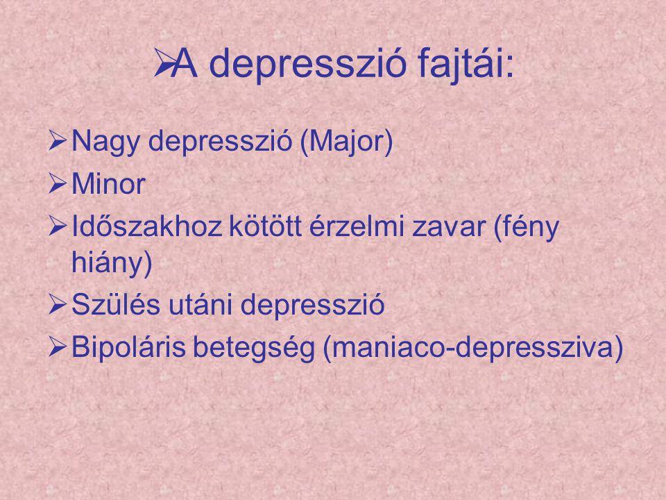 A depresszió fajtái: Nagy depresszió (Major) Minor