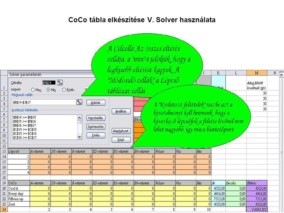 CoCo tábla elkészítése V. Solver használata
