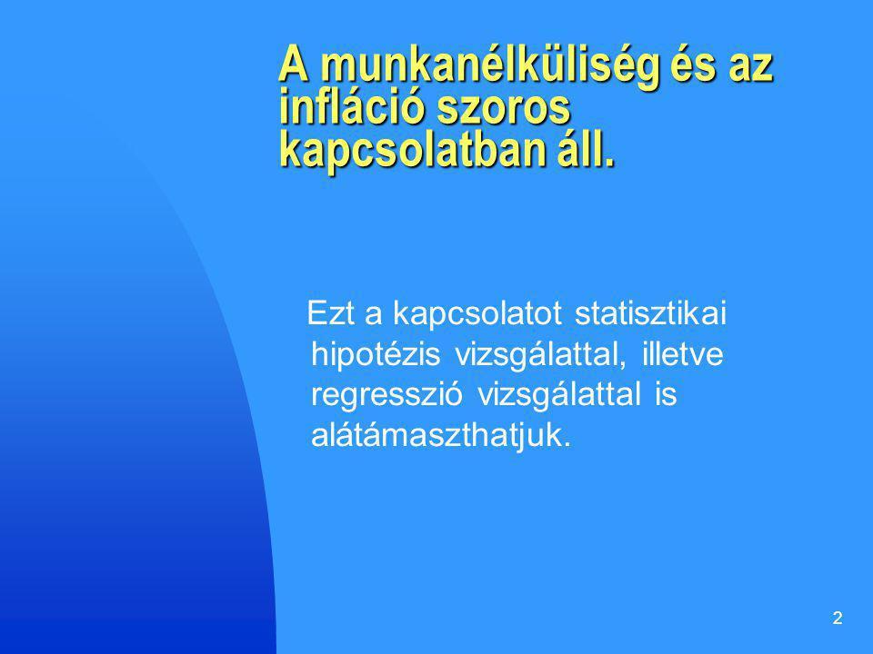 A munkanélküliség és az infláció szoros kapcsolatban áll.