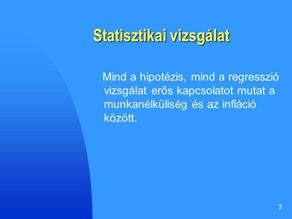 Statisztikai vizsgálat