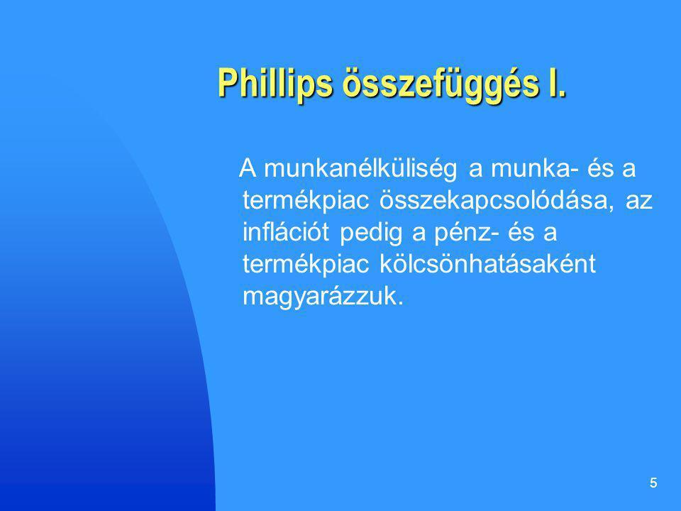 Phillips összefüggés I.