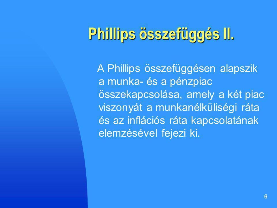 Phillips összefüggés II.
