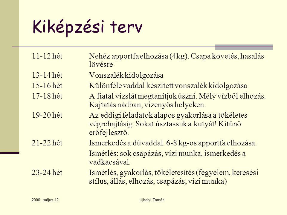 Kiképzési terv 11-12 hét Nehéz apportfa elhozása (4kg). Csapa követés, hasalás lövésre. 13-14 hét Vonszalék kidolgozása.