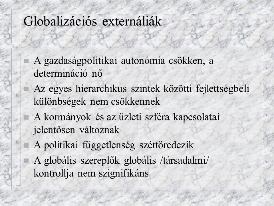 Globalizációs externáliák