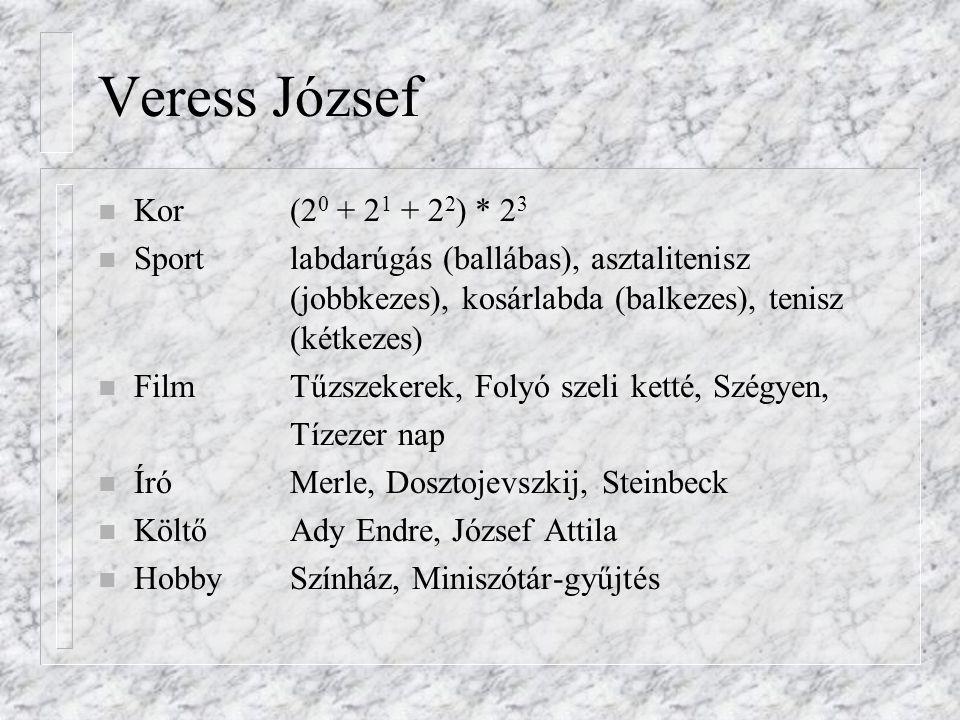 Veress József Kor (20 + 21 + 22) * 23