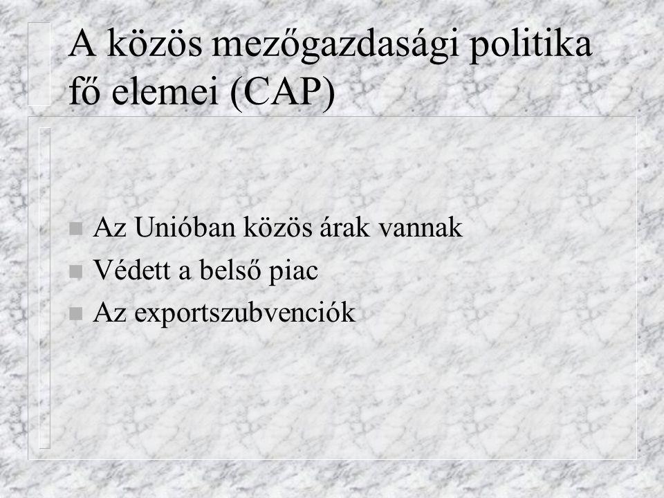 A közös mezőgazdasági politika fő elemei (CAP)