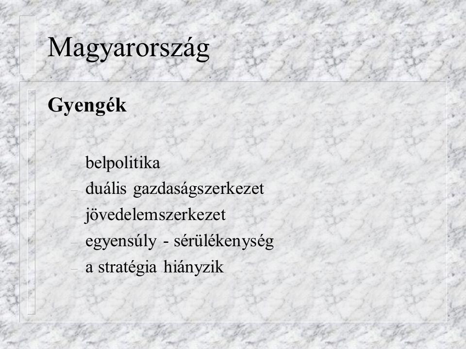Magyarország Gyengék belpolitika duális gazdaságszerkezet