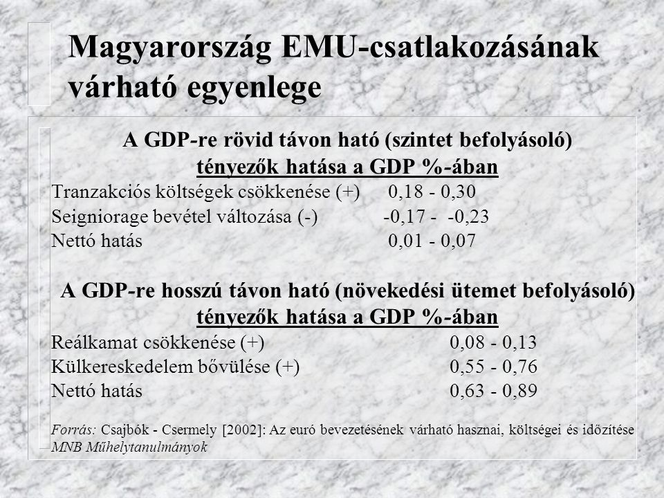 Magyarország EMU-csatlakozásának várható egyenlege