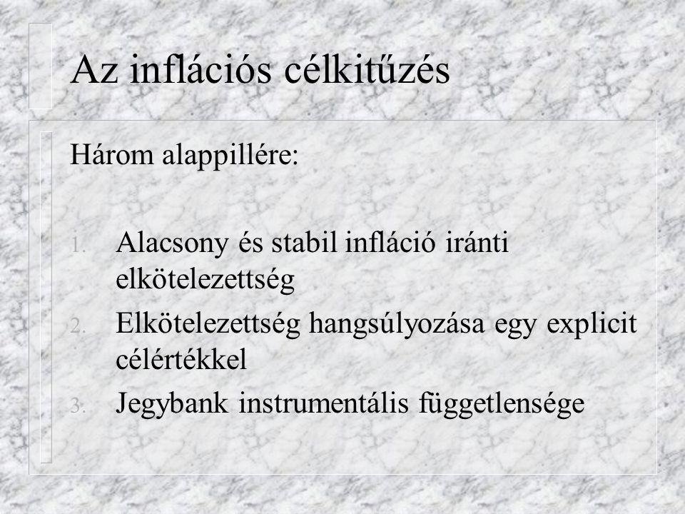Az inflációs célkitűzés