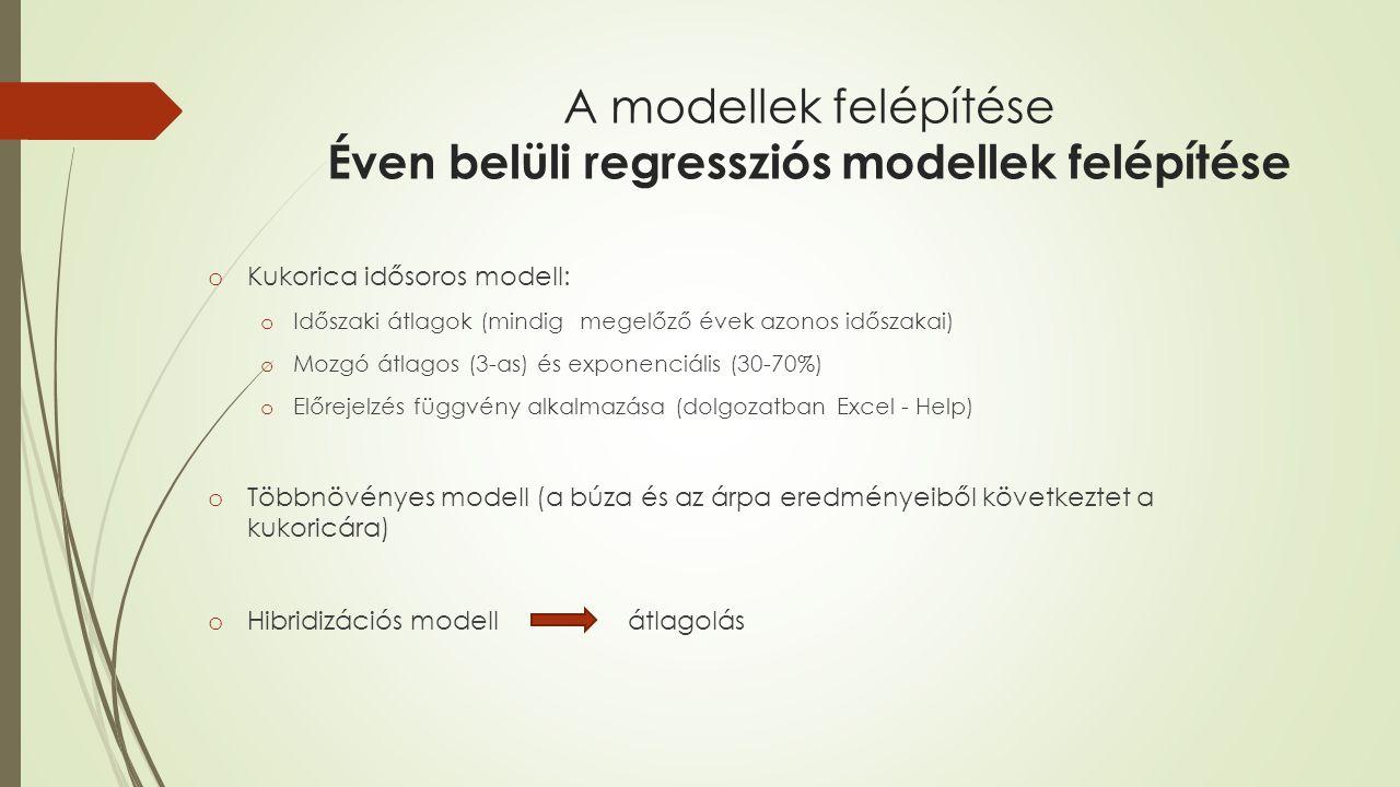 A modellek felépítése Éven belüli regressziós modellek felépítése